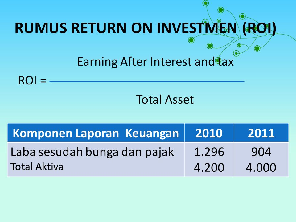 RUMUS RETURN ON INVESTMEN (ROI)