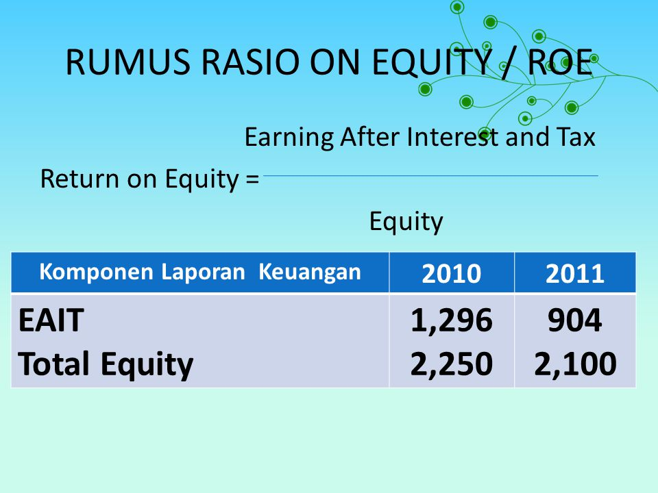 RUMUS RASIO ON EQUITY / ROE
