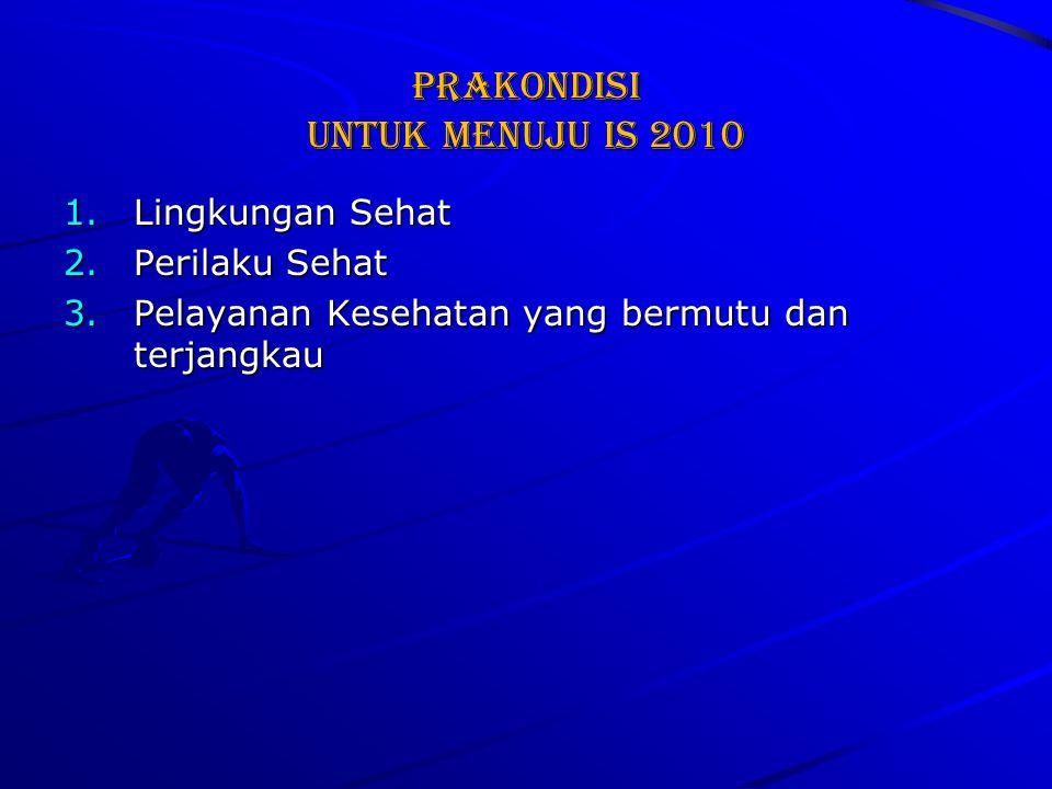 Prakondisi Untuk menuju IS 2010