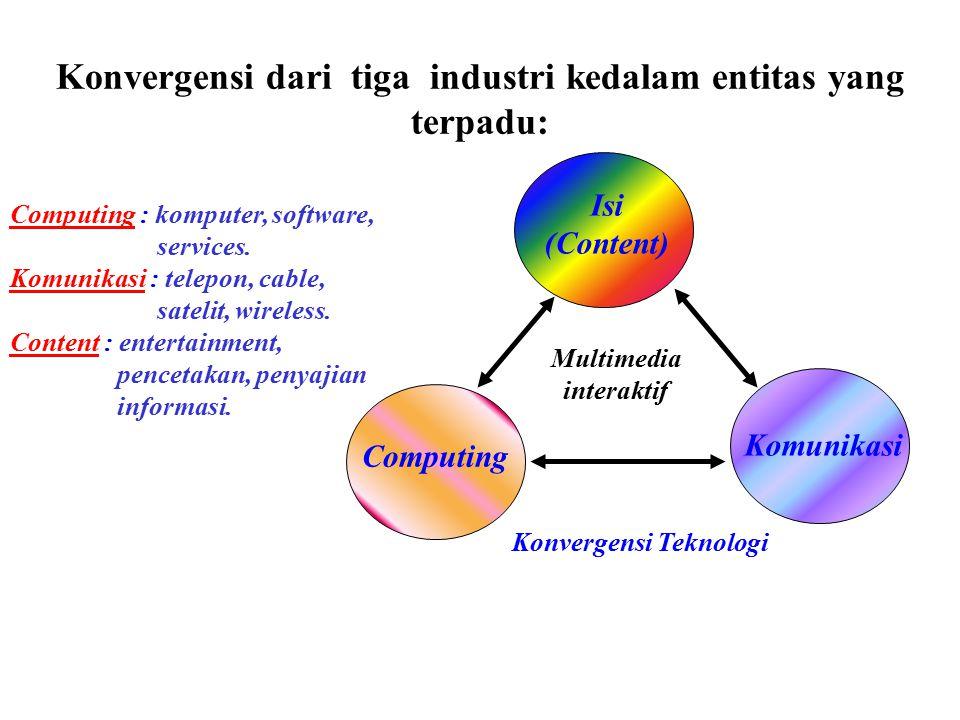Konvergensi dari tiga industri kedalam entitas yang terpadu: