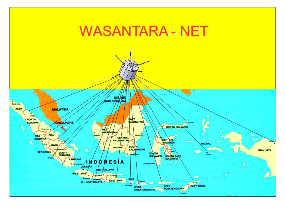 WASANTARA - NET