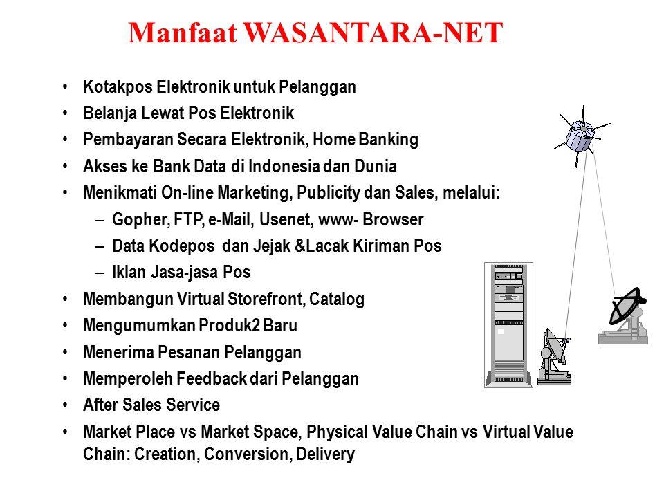Manfaat WASANTARA-NET