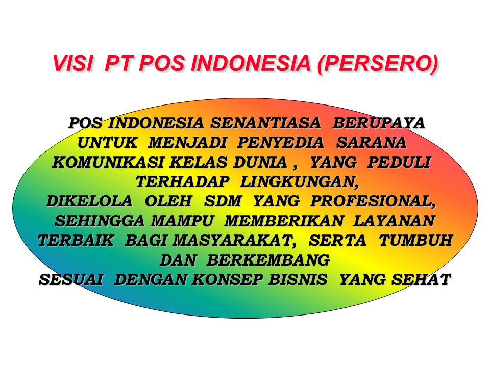 VISI PT POS INDONESIA (PERSERO)
