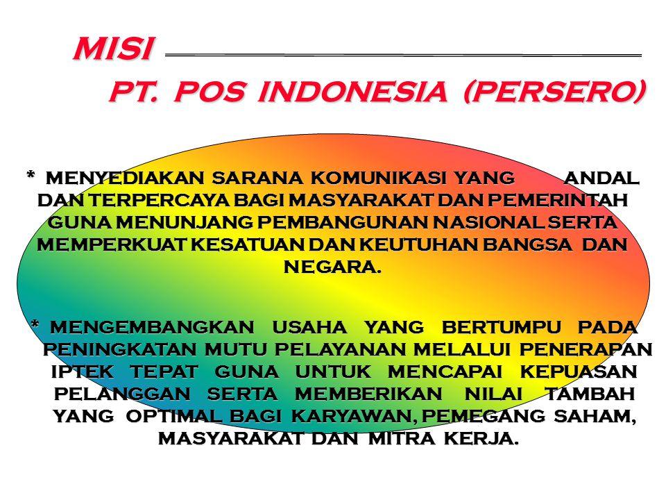 MISI PT. POS INDONESIA (PERSERO)