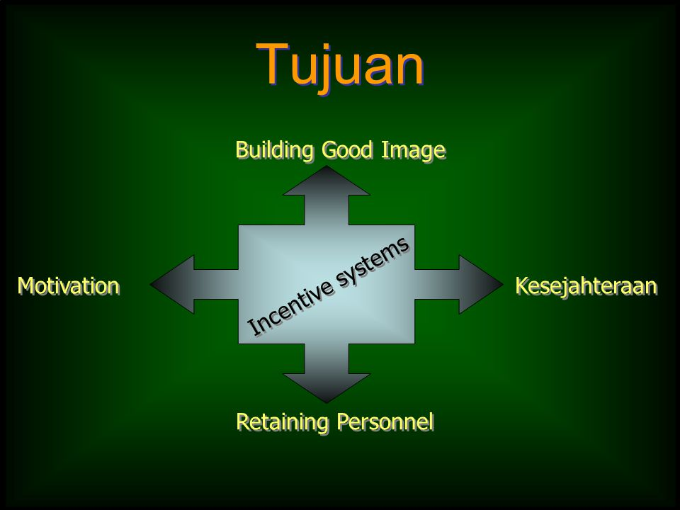 Tujuan Building Good Image Motivation Retaining Personnel