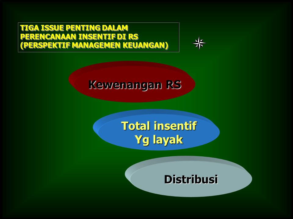 Kewenangan RS Total insentif Yg layak Distribusi