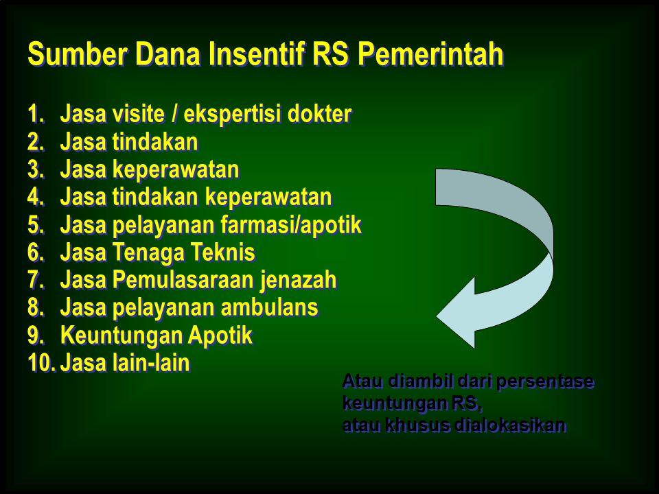 Sumber Dana Insentif RS Pemerintah