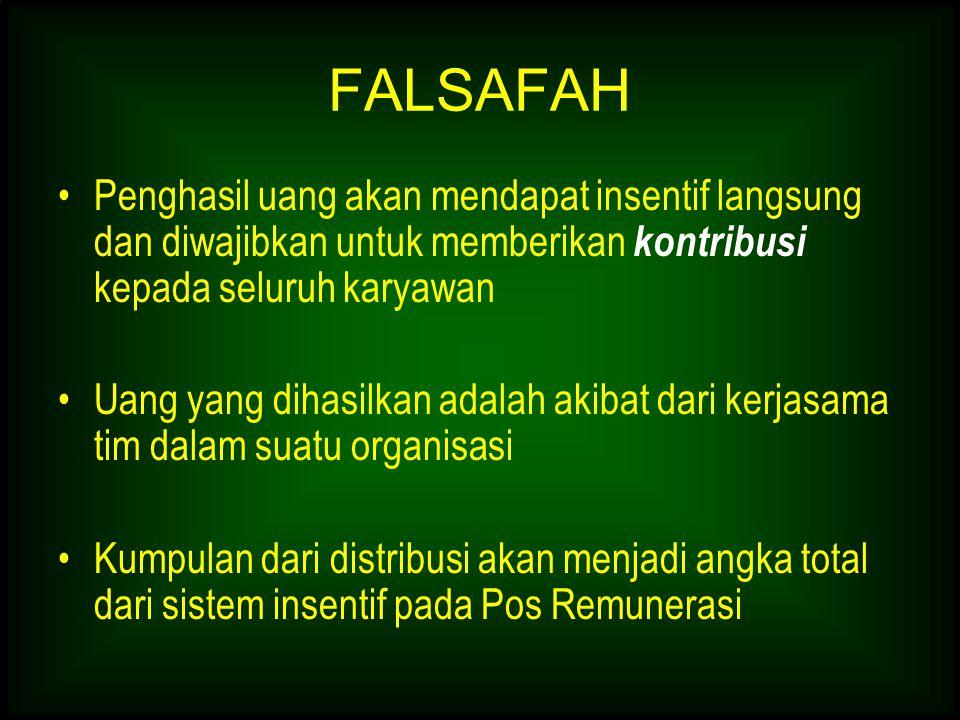 FALSAFAH Penghasil uang akan mendapat insentif langsung dan diwajibkan untuk memberikan kontribusi kepada seluruh karyawan.