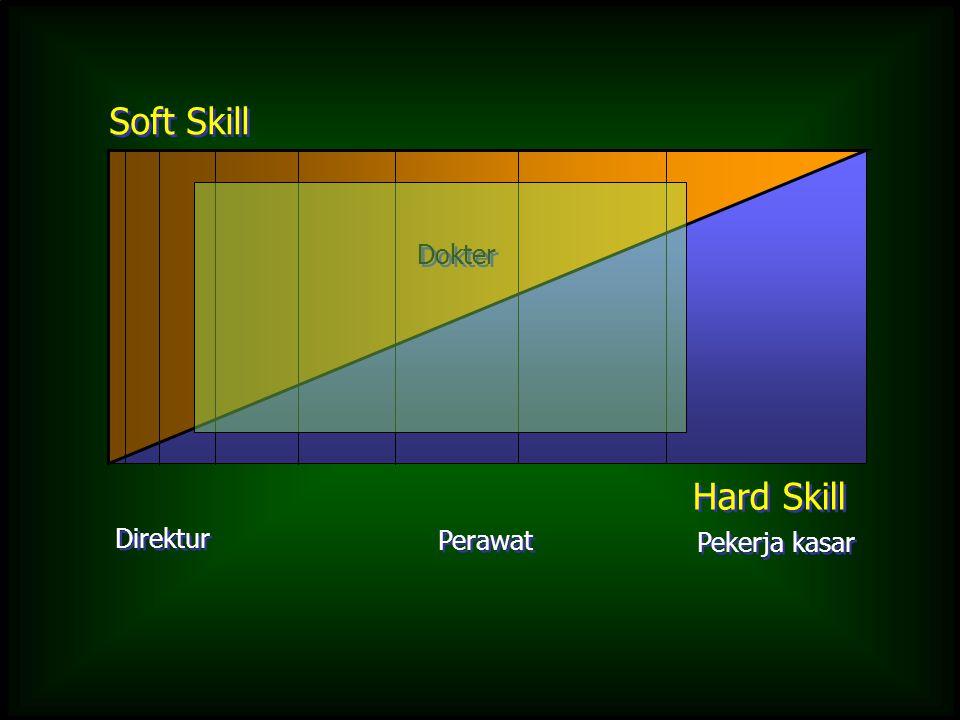 Soft Skill Dokter Hard Skill Direktur Perawat Pekerja kasar