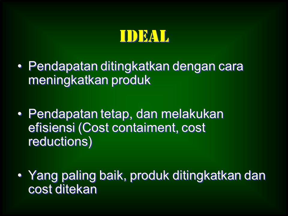 Ideal Pendapatan ditingkatkan dengan cara meningkatkan produk
