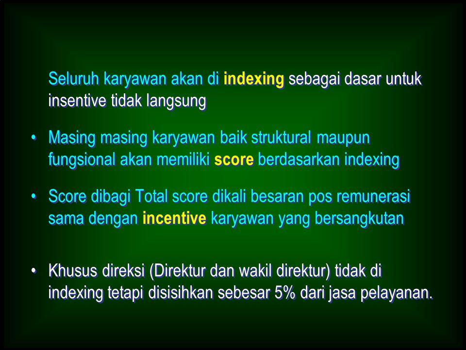 Seluruh karyawan akan di indexing sebagai dasar untuk insentive tidak langsung