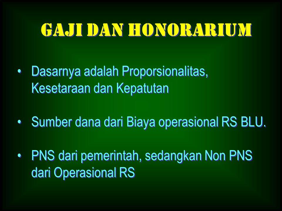 Gaji dan Honorarium Dasarnya adalah Proporsionalitas, Kesetaraan dan Kepatutan. Sumber dana dari Biaya operasional RS BLU.