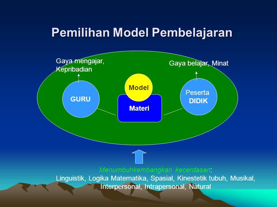 Pemilihan Model Pembelajaran