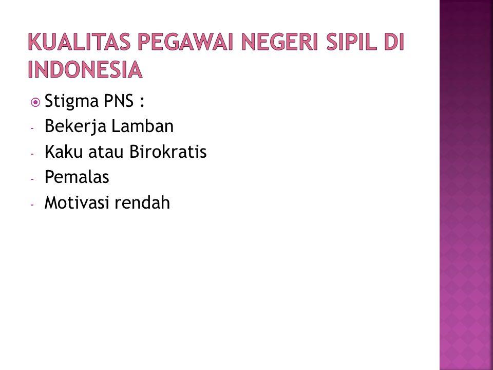Kualitas Pegawai Negeri Sipil di Indonesia