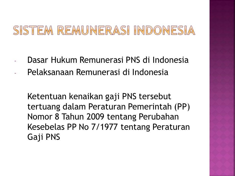 Sistem Remunerasi Indonesia