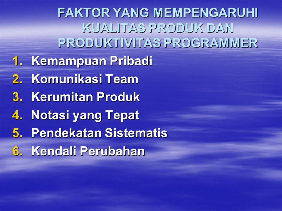 FAKTOR YANG MEMPENGARUHI KUALITAS PRODUK DAN PRODUKTIVITAS PROGRAMMER