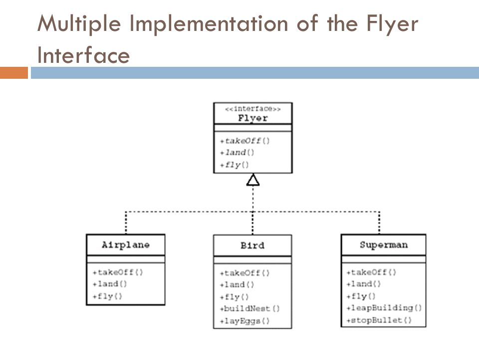 Multiple Implementation of the Flyer Interface