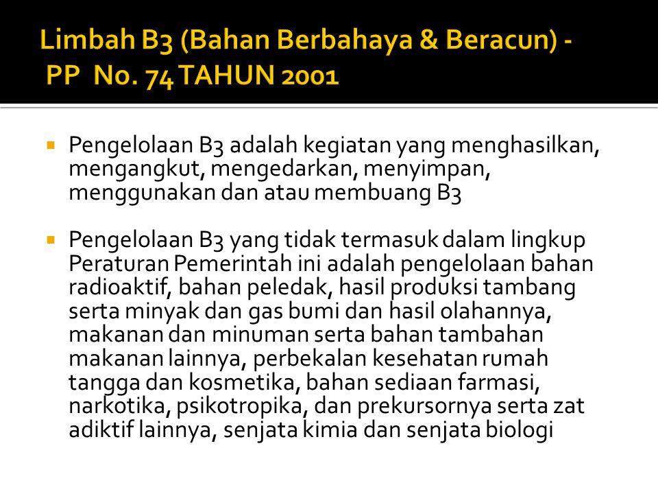 Limbah B3 (Bahan Berbahaya & Beracun) - PP No. 74 TAHUN 2001