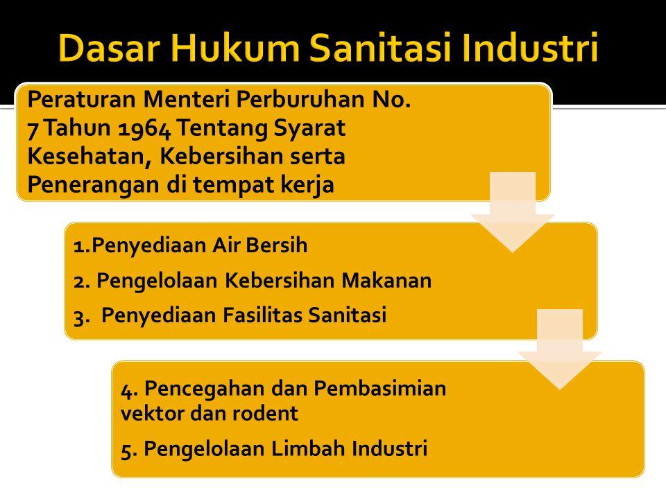 Dasar Hukum Sanitasi Industri