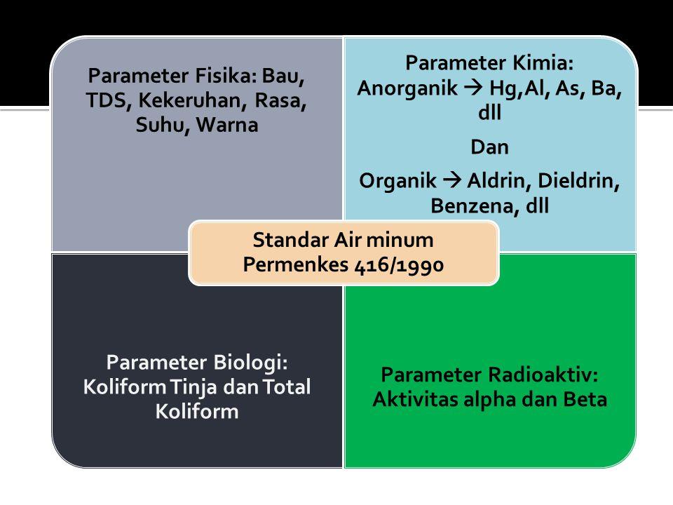 Standar Air minum Permenkes 416/1990