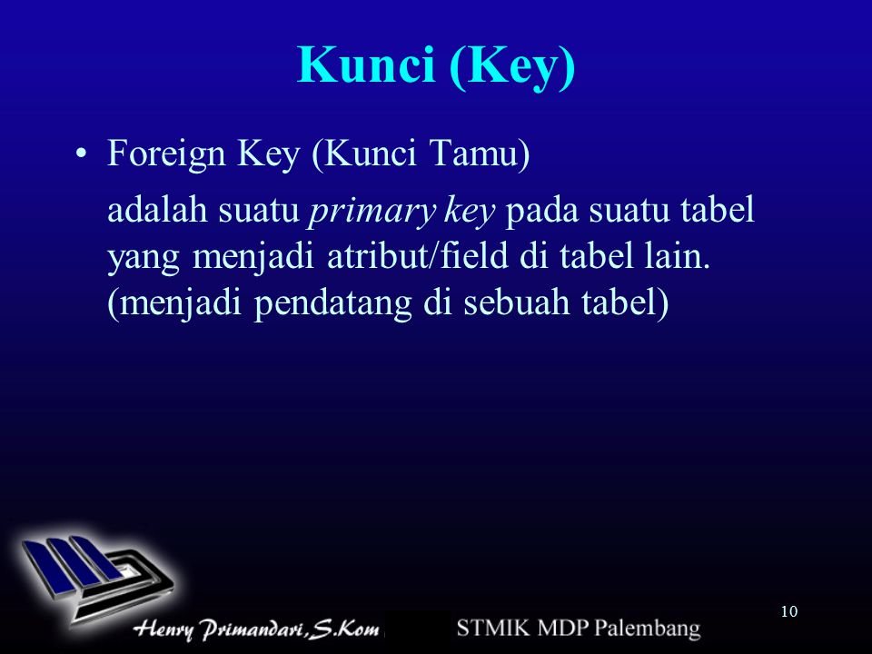 Kunci (Key) Foreign Key (Kunci Tamu)