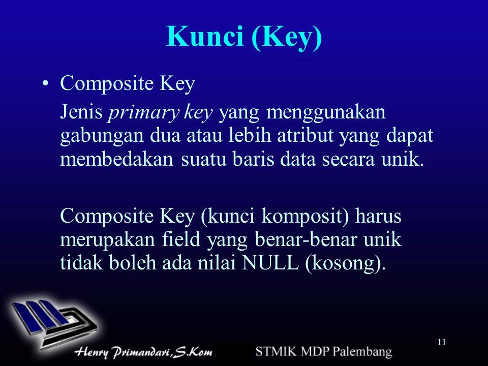 Kunci (Key) Composite Key