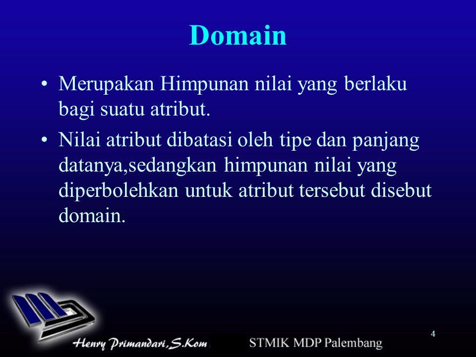 Domain Merupakan Himpunan nilai yang berlaku bagi suatu atribut.