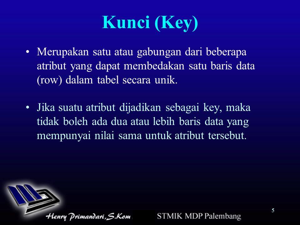 Kunci (Key) Merupakan satu atau gabungan dari beberapa atribut yang dapat membedakan satu baris data (row) dalam tabel secara unik.