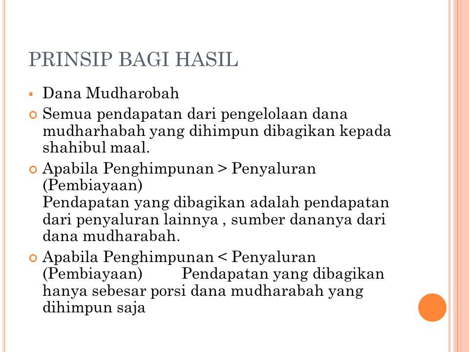 PRINSIP BAGI HASIL Dana Mudharobah
