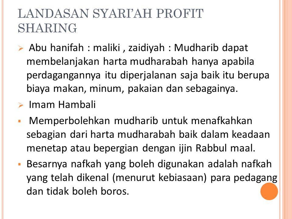 LANDASAN SYARI'AH PROFIT SHARING