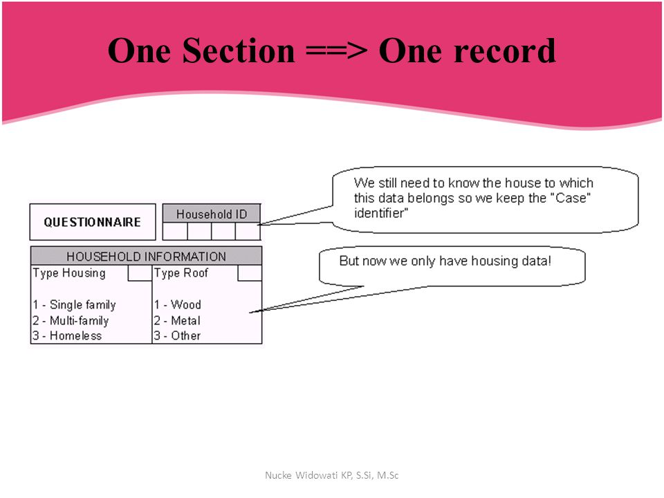 One Section ==> One record
