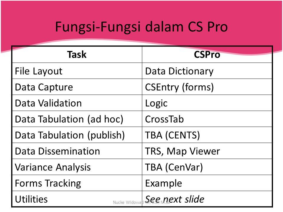 Fungsi-Fungsi dalam CS Pro