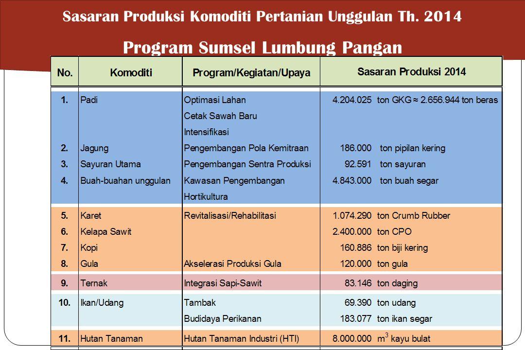 Program Sumsel Lumbung Pangan