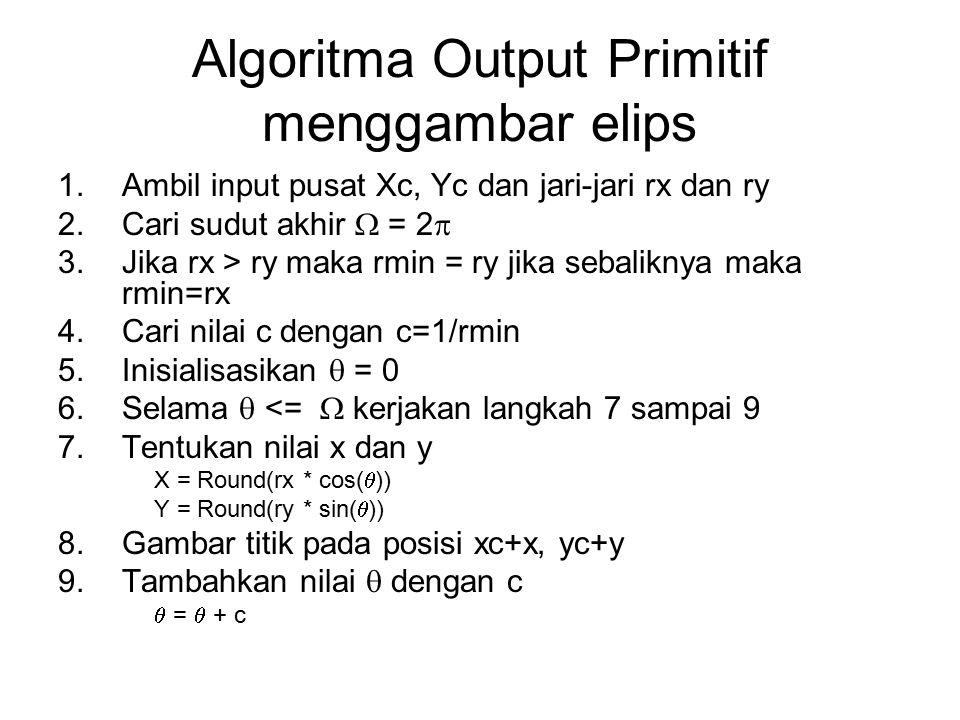 Algoritma Output Primitif menggambar elips