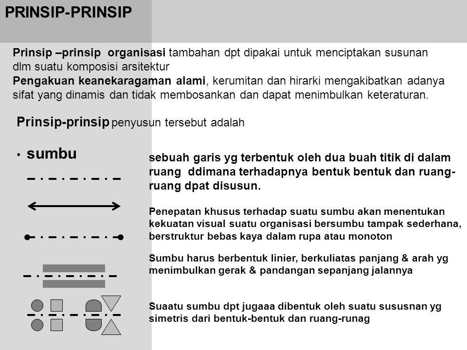 PRINSIP-PRINSIP Prinsip-prinsip penyusun tersebut adalah