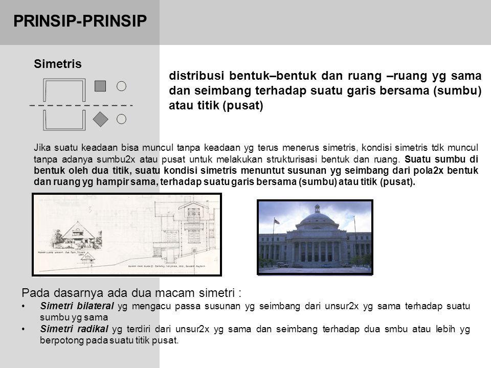 PRINSIP-PRINSIP Simetris