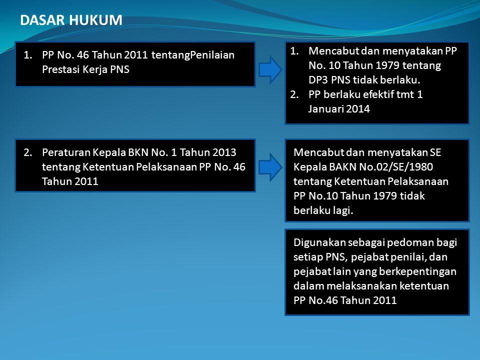 DASAR HUKUM 1. Mencabut dan menyatakan PP No. 10 Tahun 1979 tentang DP3 PNS tidak berlaku. 2. PP berlaku efektif tmt 1 Januari 2014.