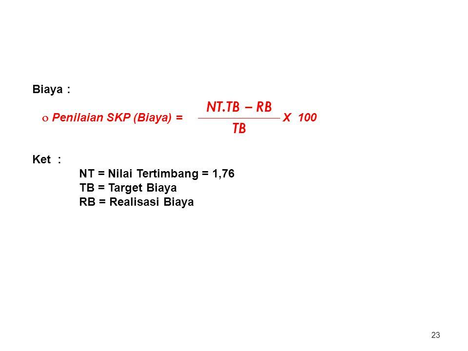 NT.TB – RB TB Biaya :  Penilaian SKP (Biaya) = X 100 Ket :