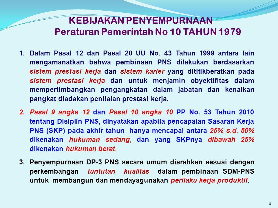 KEBIJAKAN PENYEMPURNAAN Peraturan Pemerintah No 10 TAHUN 1979