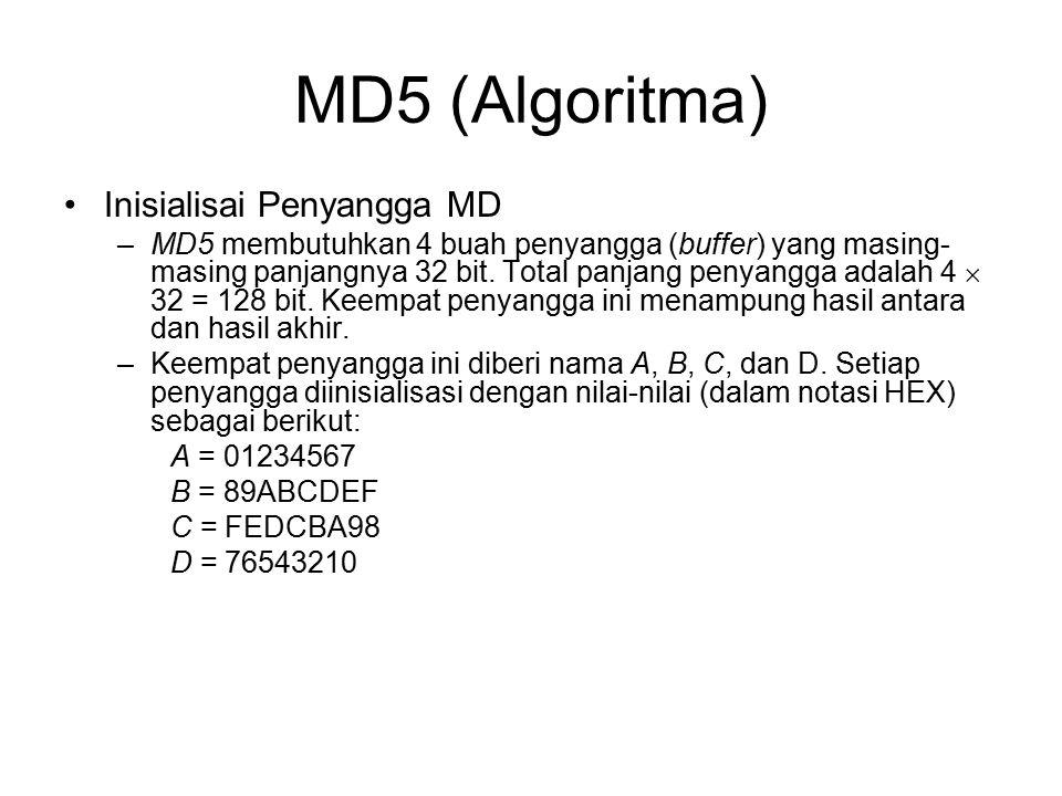 MD5 (Algoritma) Inisialisai Penyangga MD