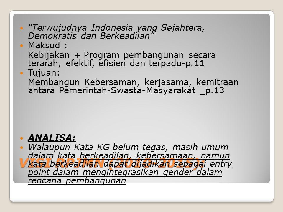 Terwujudnya Indonesia yang Sejahtera, Demokratis dan Berkeadilan