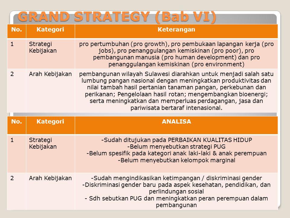 GRAND STRATEGY (Bab VI)