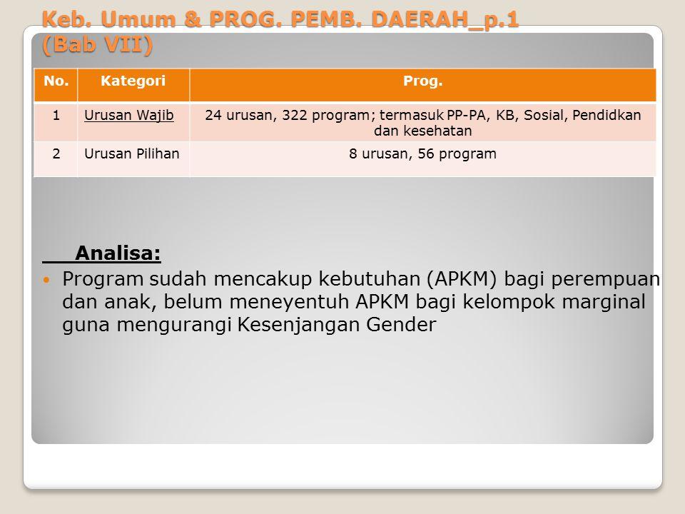Keb. Umum & PROG. PEMB. DAERAH_p.1 (Bab VII)