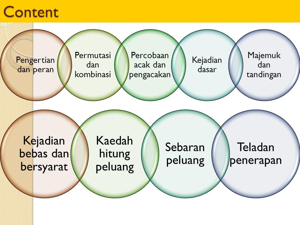 Content Pengertian dan peran Permutasi dan kombinasi