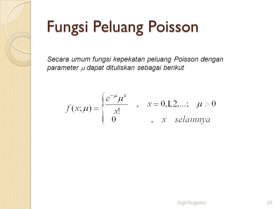 Fungsi Peluang Poisson