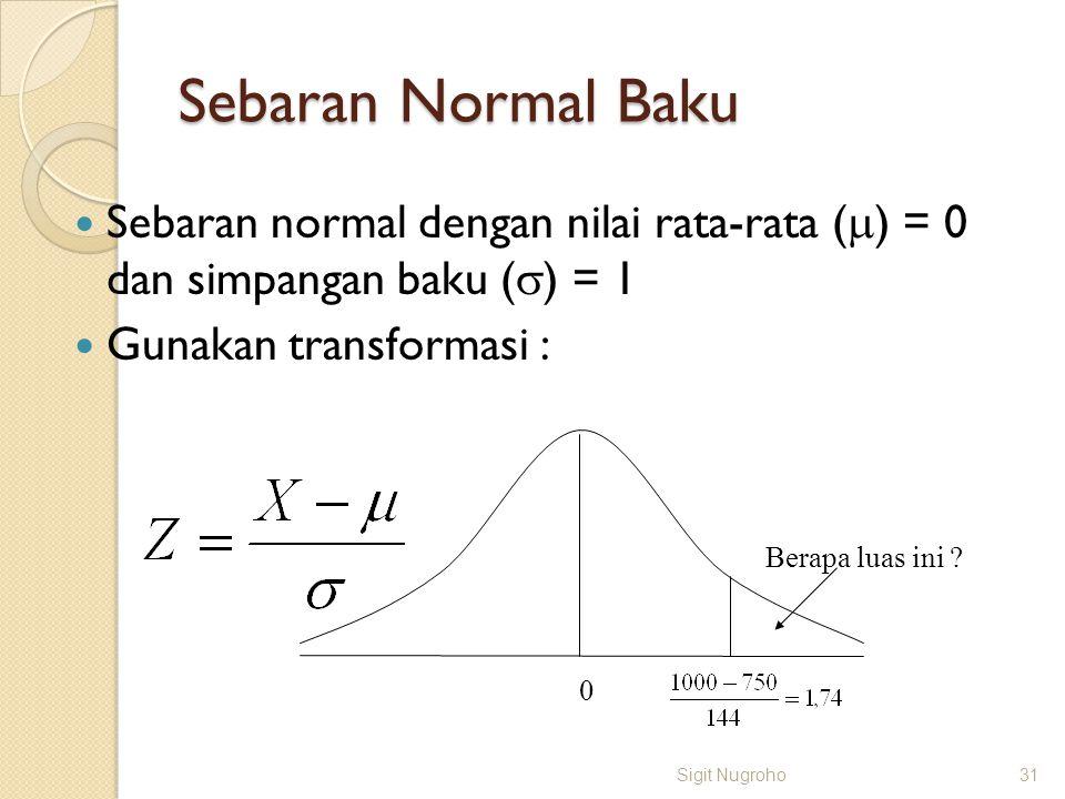 Sebaran Normal Baku Sebaran normal dengan nilai rata-rata () = 0 dan simpangan baku () = 1. Gunakan transformasi :