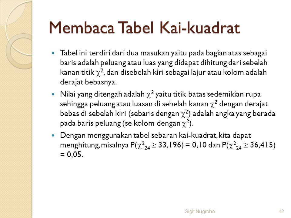 Membaca Tabel Kai-kuadrat