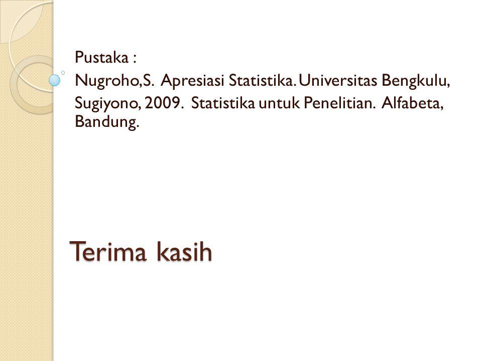 Pustaka : Nugroho,S. Apresiasi Statistika. Universitas Bengkulu, Sugiyono, 2009. Statistika untuk Penelitian. Alfabeta, Bandung.