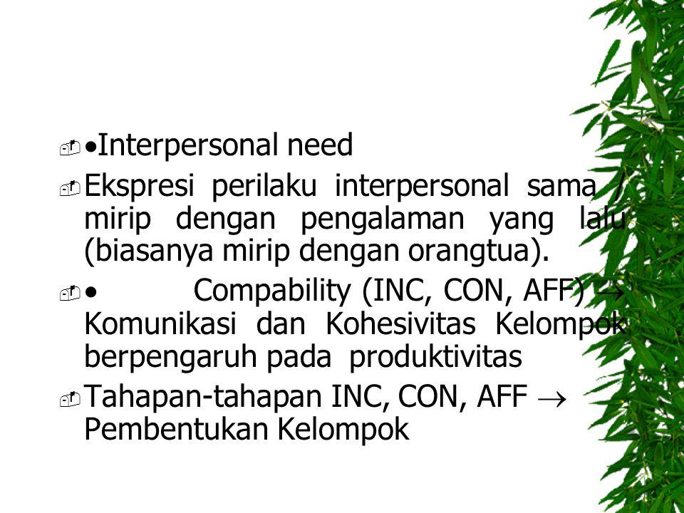 ·Interpersonal need Ekspresi perilaku interpersonal sama / mirip dengan pengalaman yang lalu (biasanya mirip dengan orangtua).