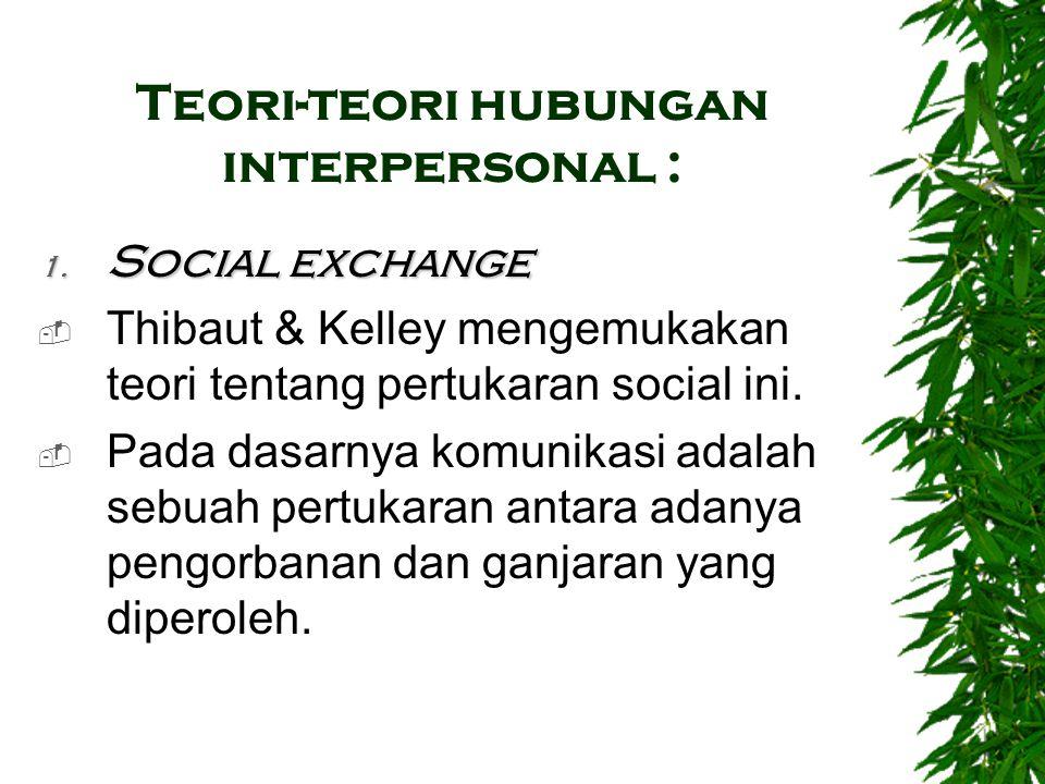 Teori-teori hubungan interpersonal :